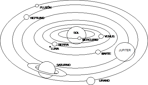 Sistema Solar Primaria Para Colorear Imagui