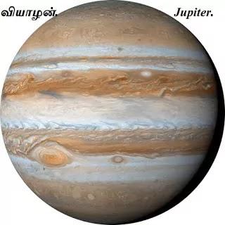 வியாழன் கோள் - Jupiter Planet.