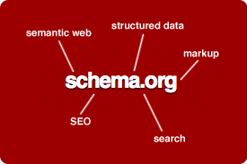 Pasang Schema Org Structured Data