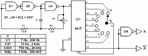 duty-cycle-generator-circuit-diagrams