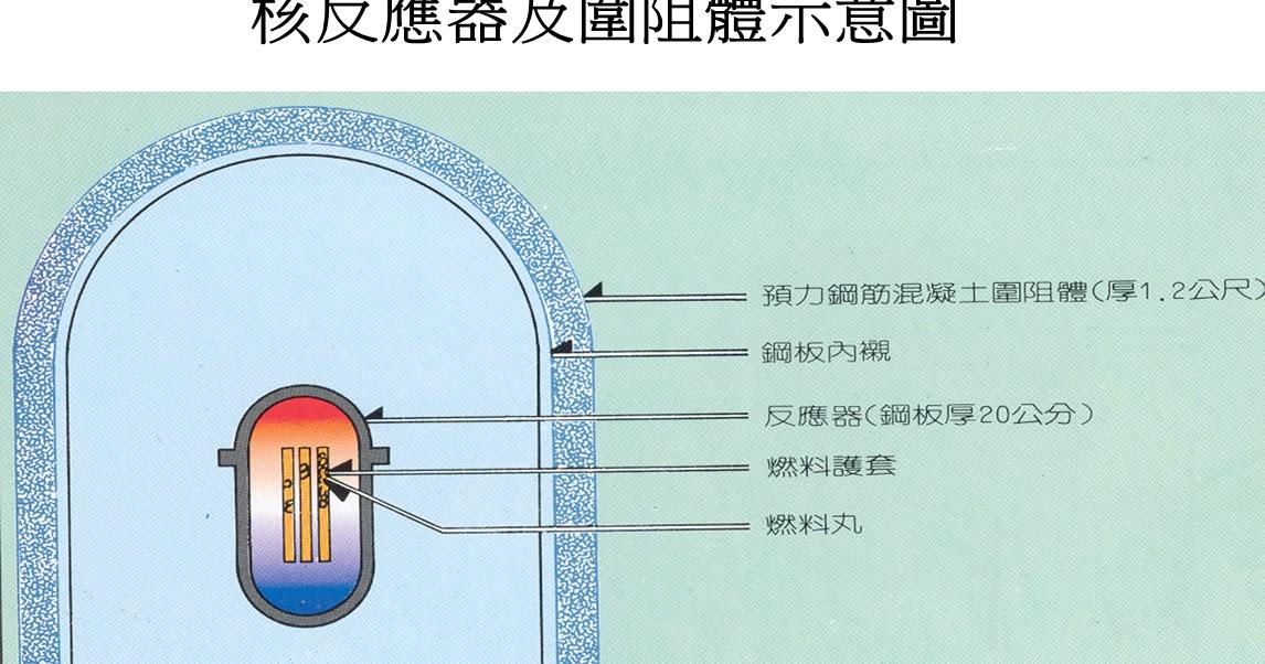 臺灣能源: 臺灣不會發生車諾堡式核災