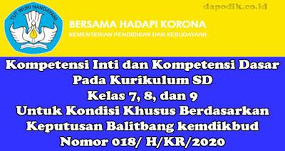 Kompetensi Inti dan Kompetensi Dasar Pada Kurikulum SMP Kelas 7, 8, dan 9 Untuk Kondisi Khusus Berdasarkan Keputusan Balitbang kemdikbud Nomor 018/ H/KR/2020
