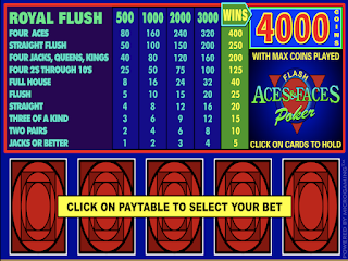 Aces and Faces Poker Slot