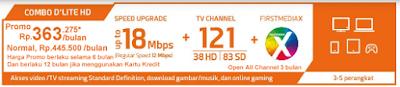 Paket Promo FIrst Media Combo Dlite X1 4K