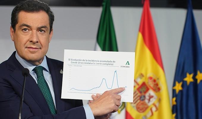Andalucía permite la movilidad interprovincial desde el jueves y mantiene el toque de queda desde las 23 horas