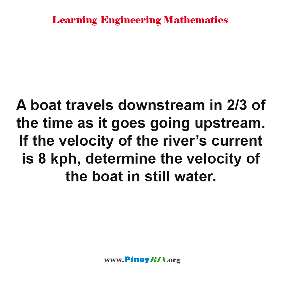 Determine the velocity of the boat in still water