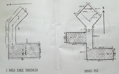 Fire Trench