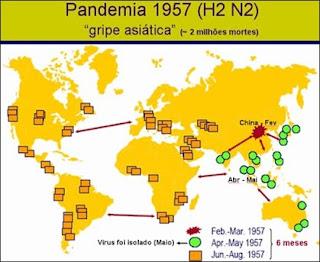 H2N2 - Pragas e Eventos