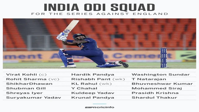 Breaking News Latest Cricket News  Team India Squad Announced against England ODIs Series