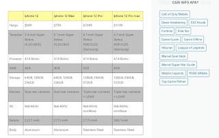 Cara membuat tabel html di blog