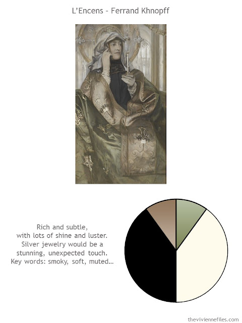 L'Encens by Ferrand Khnopff with style notes and color palette
