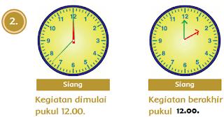 Kegiatan berakhir pukul 14.00 www.simplenews.me