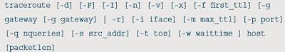 Perintah dasar pada server linux