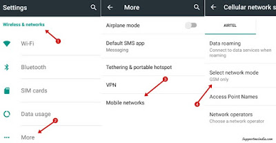 Mobile network problem solution