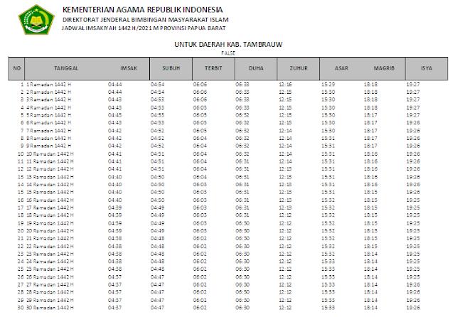 Jadwal Imsakiyah Ramadhan 1442 H Kabupaten Tambrauw, Provinsi Papua Barat