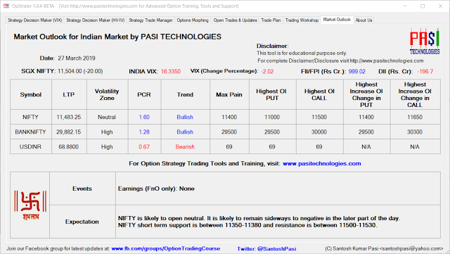 Indian Market Outlook: March 27, 2019