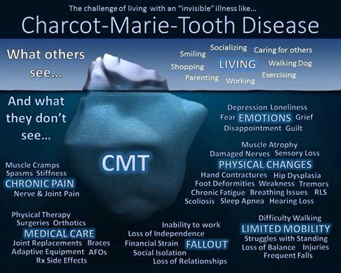 mon vécu avec la maladie de Charcot-Marie-Tooth