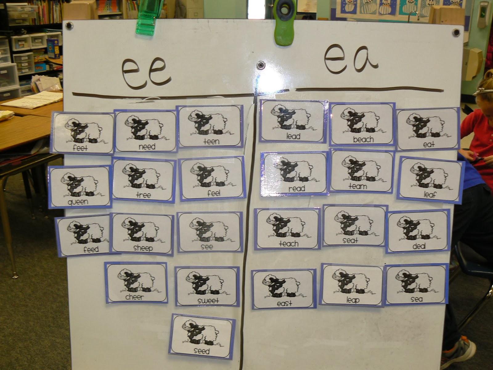 Mrs T S First Grade Class Long E Ee Ea Word Sort