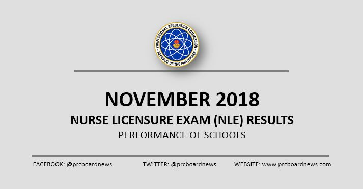 November 2018 nursing board exam NLE result: performance of schools