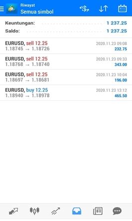robot trading EA smartx, trading forex terbaik, bisnis net89