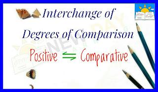 Interchange of Degrees of Comparison | Degree Change