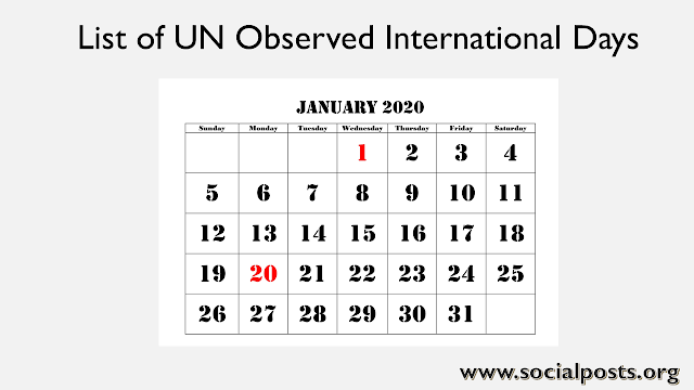 List of UN observed international days in January