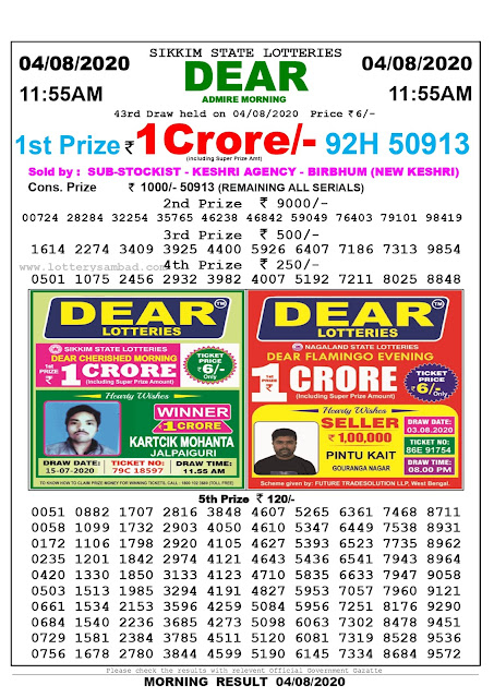 Sikkim State Lottery Sambad 04-08-2020 Today Result 11.55 AM