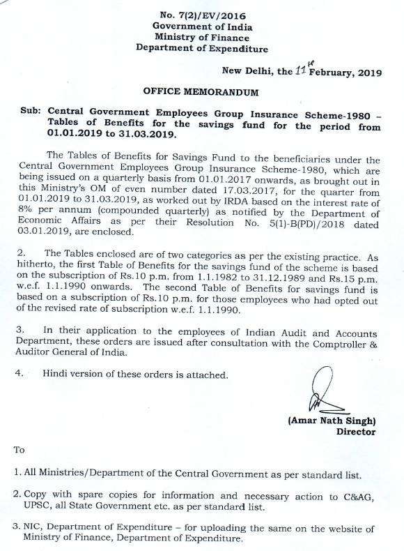 Central Government Employees Group Insurance Scheme 1980- CGEGIS Table from 01.01.19 to 31.03.19