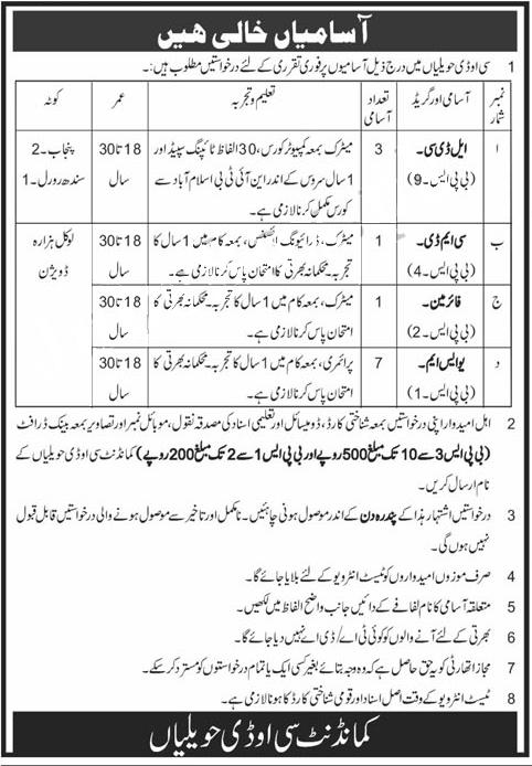 Pak Army COD Depot Jobs 2021