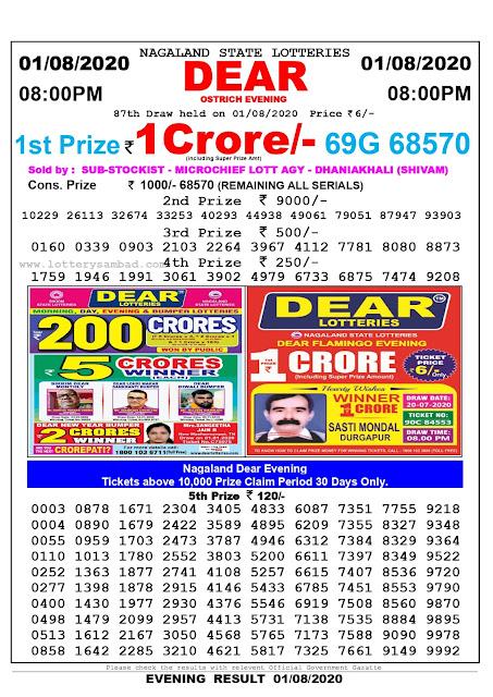 Lottery Sambad 01-08-2020 Nagaland State Lottery Result 08.00 PM