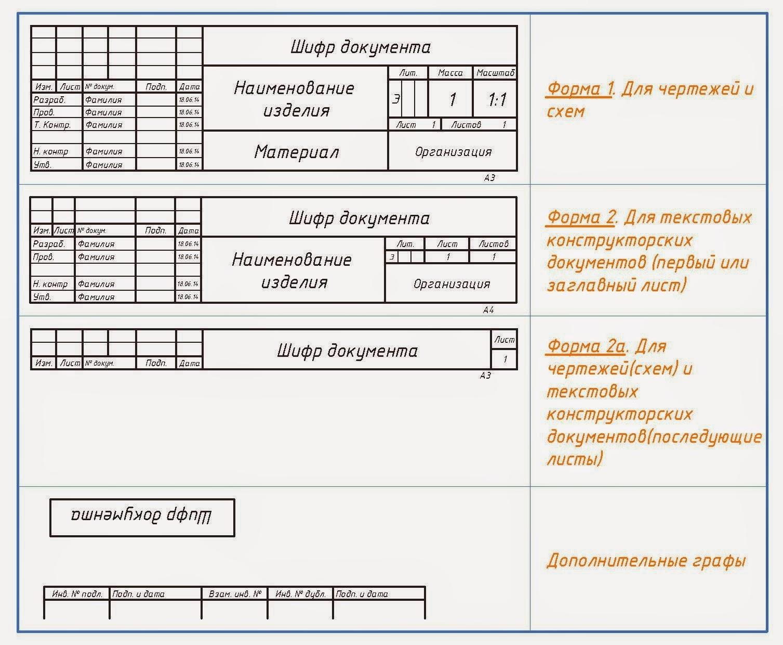 Ескд скачать бесплатно одним файлом pdf