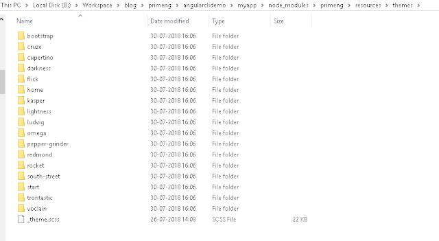 primeng themes configuration