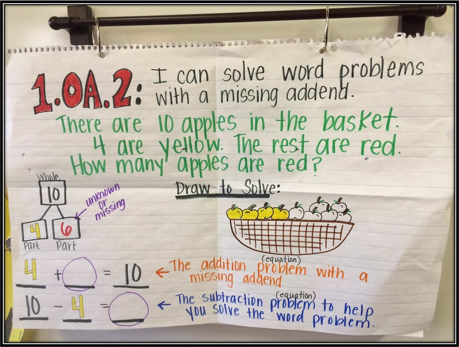 First Grade Fairytales Missing Addends Word Problems Amp A