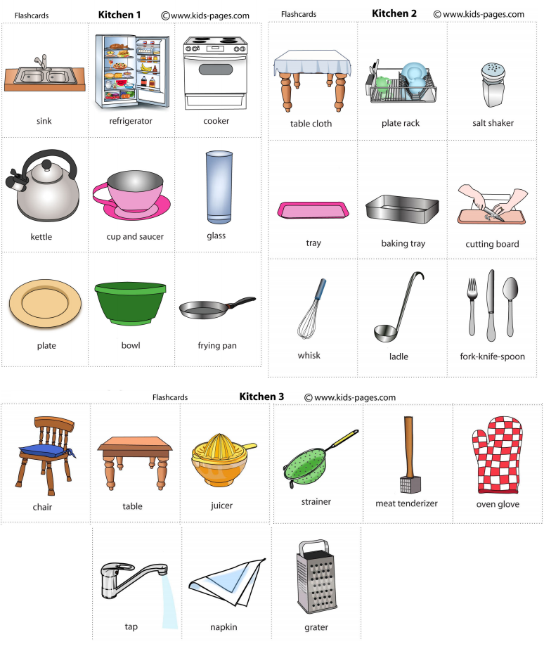 Kitchen Utensils Vocabulary With Pictures Pdf. Kitchen