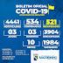 JUAZEIRINHO TEM 1.984 VACINADOS CONTRA A COVID-19