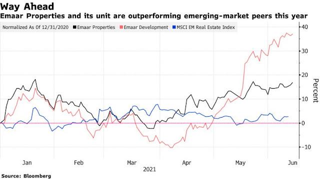 HSBC Joins Morgan Stanley With Bullish Call on #Dubai Real Estate - Bloomberg