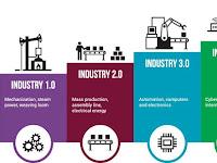 5 Tantangan Krusial Industri 4.0 di Indonesia Menurut KADIN