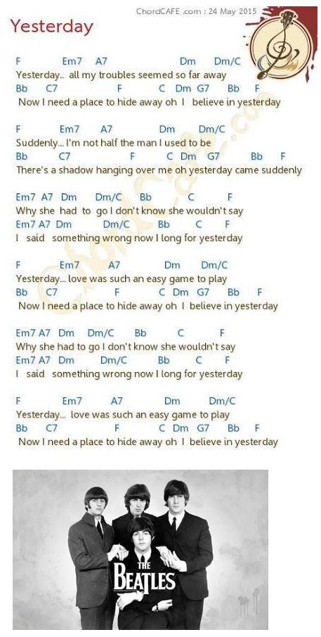 Gambar 24 : Teks lagu Yesterday karya The Beatles lengkap dengan chord gitar.