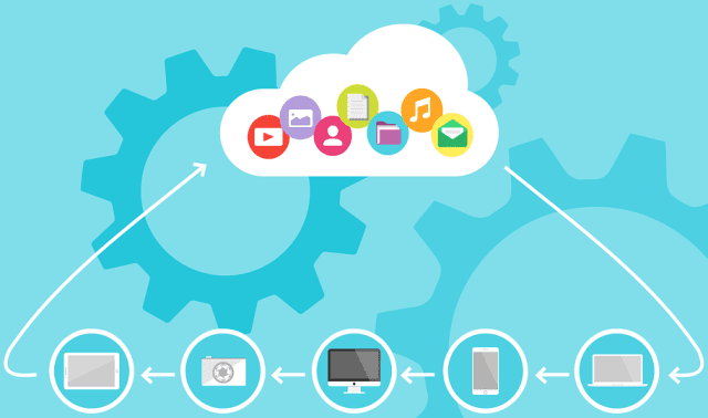 how to use cloud computing for business