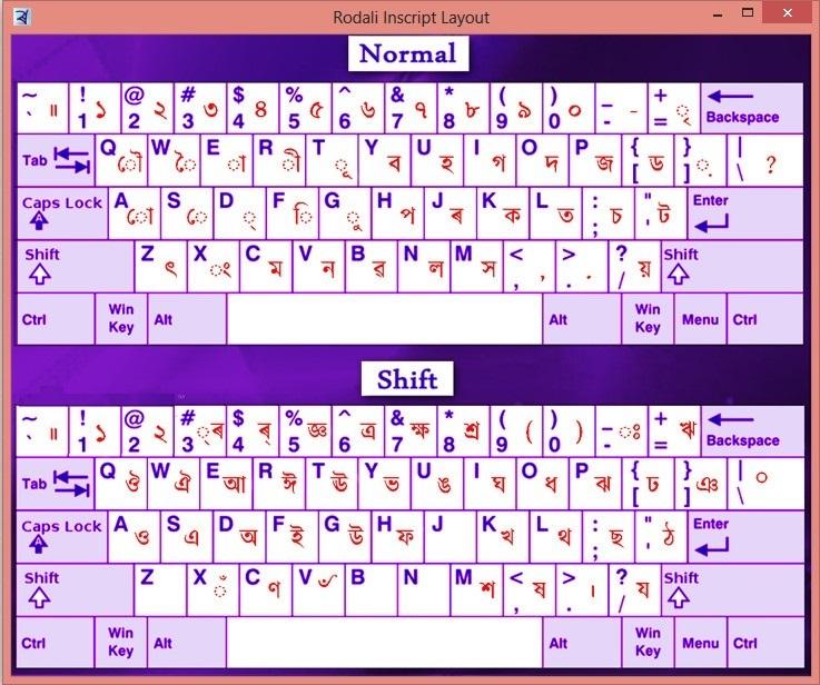 Assamese Keyboard For Laptop and PC | Rodali vs Lipikar