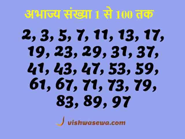 abhajya sankhya 1 to 100