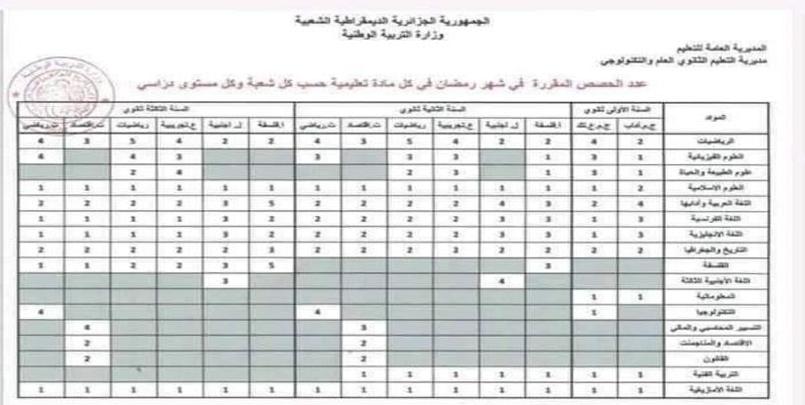رزنامة الدراسة في شهر رمضان ثانوي+#الجزائر #وزارة_التربية #رزنامة #شهر_رمضان