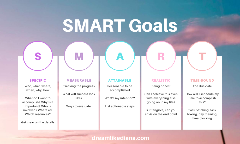 smart goals graphic made in canva the background is a pastel sky it was taken with my phone and on top i am explaining smart goals meaning which is specific measurable attainable realistic and timely