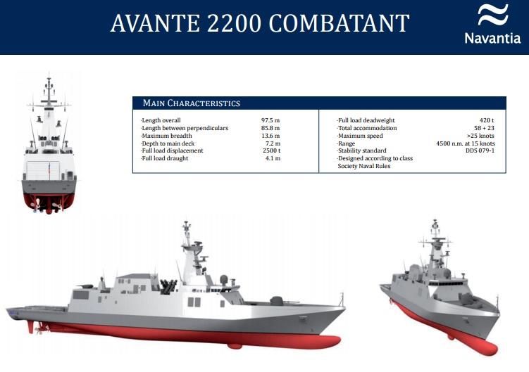 「Avante 2200」的圖片搜尋結果