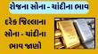 Gold Rate In India|Daily Update