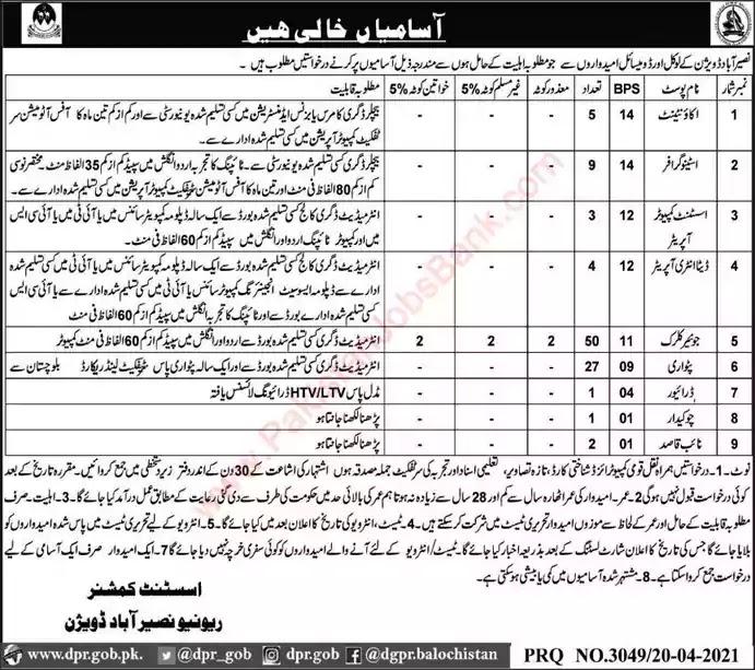 New Jobs in Pakistan Revenue Department Nasirabad Jobs 2021