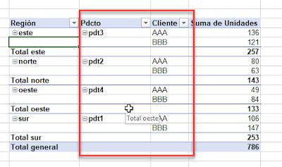 Mostrar elementos del campo siguiente en la misma columna