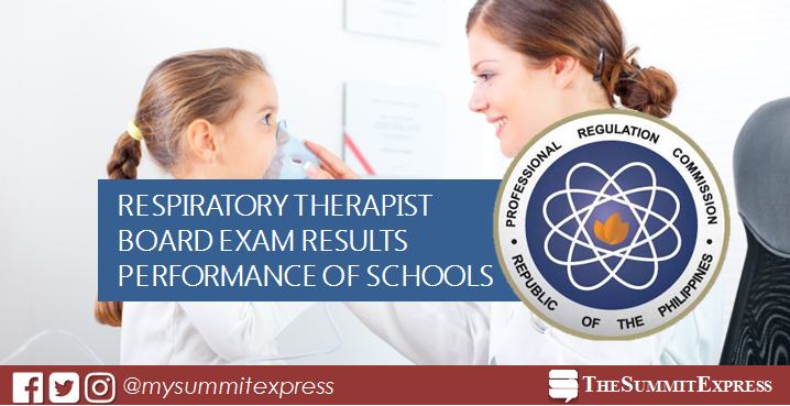 RESULTS: September 2019 Respiratory Therapist board exam performance of schools