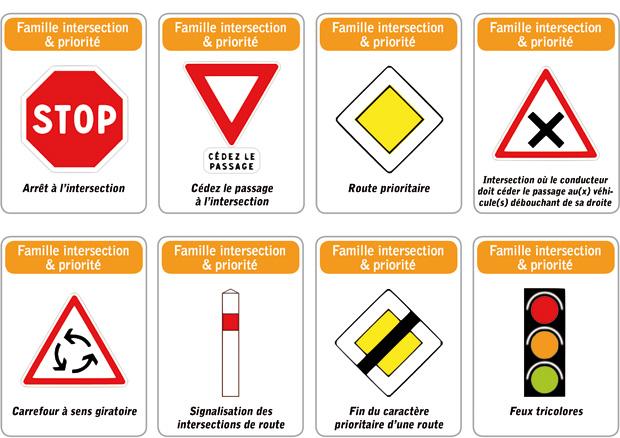Znaki drogowe - słownictwo 2 - Francuski przy kawie