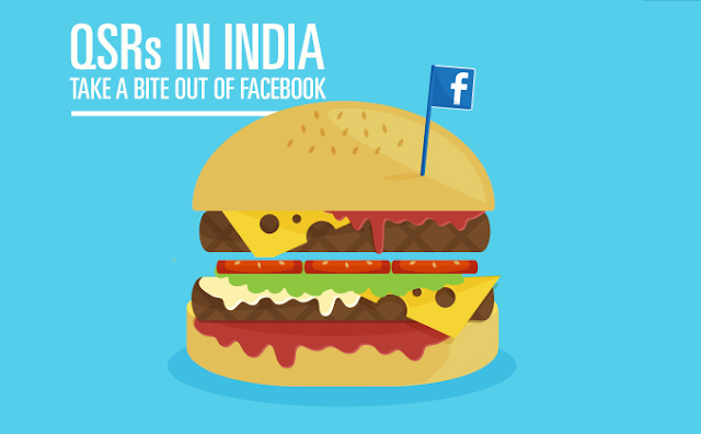 QSR's-In-India-Take-A-Bite-Out-Of-Facebook #Infographic